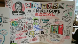 A Graphic Recording of Mark Babbit's Speech