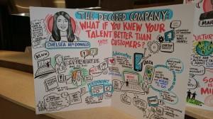A Graphic Recording of Chelsea MacDonald's Speech