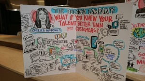 A Graphic Recording of Chelsea MacDonald's Speech