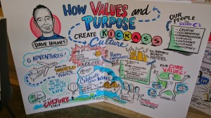 A Graphic Recording of Dave Holmes Speech