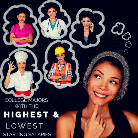 College Majors with the Highest and Lowest Starting Salaries, Take It Personel-ly