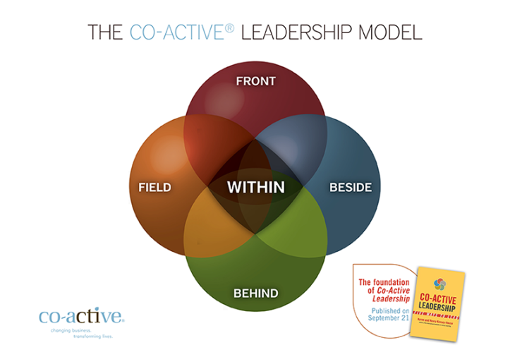 Co-Active Leadership Model