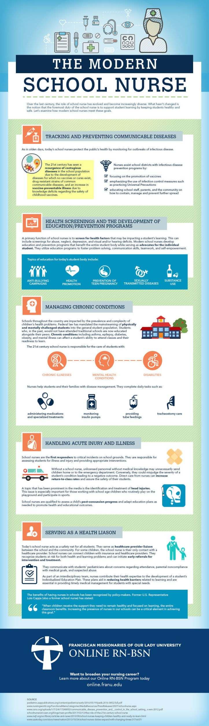 Modern School Nurse Infographic
