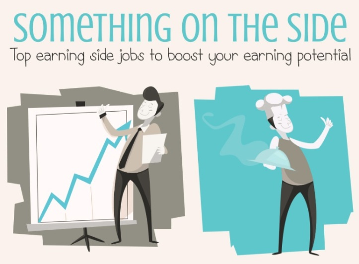 Top-Paying Side Jobs - Infographic, Take It Personel-ly