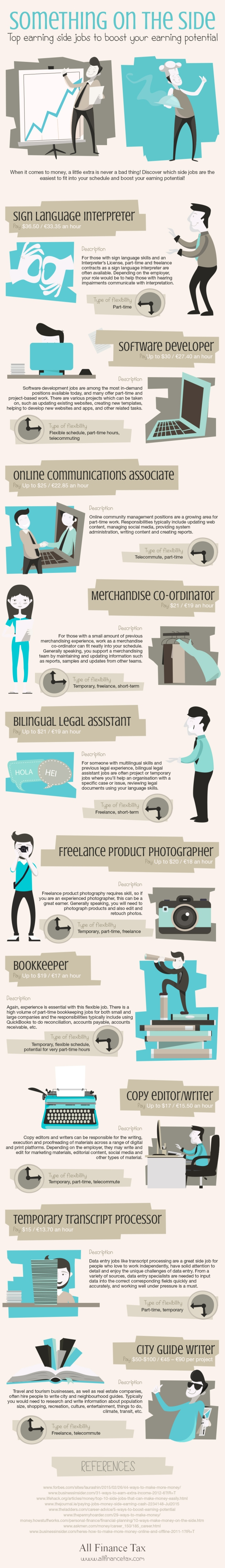 Top Paying Side Jobs Infographic - Take It Personel-ly