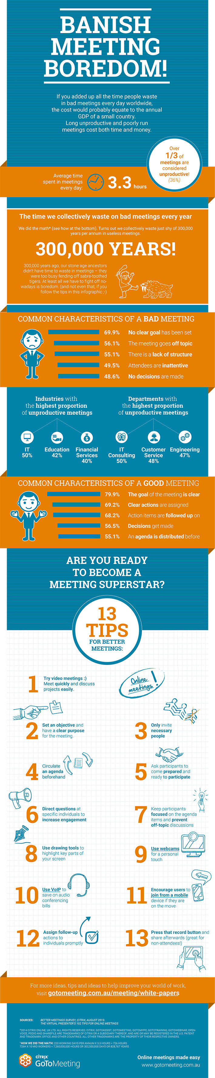 Insiders Guides To Better Meetings Infographic