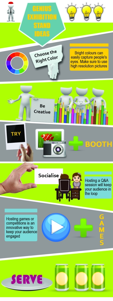 Genius Exhibition Stand Ideas Infographic