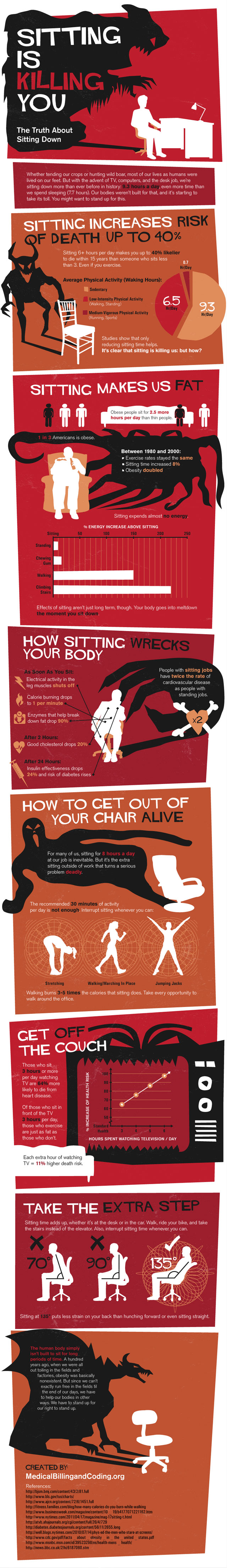 Sitting Down Is Killing You Infographic