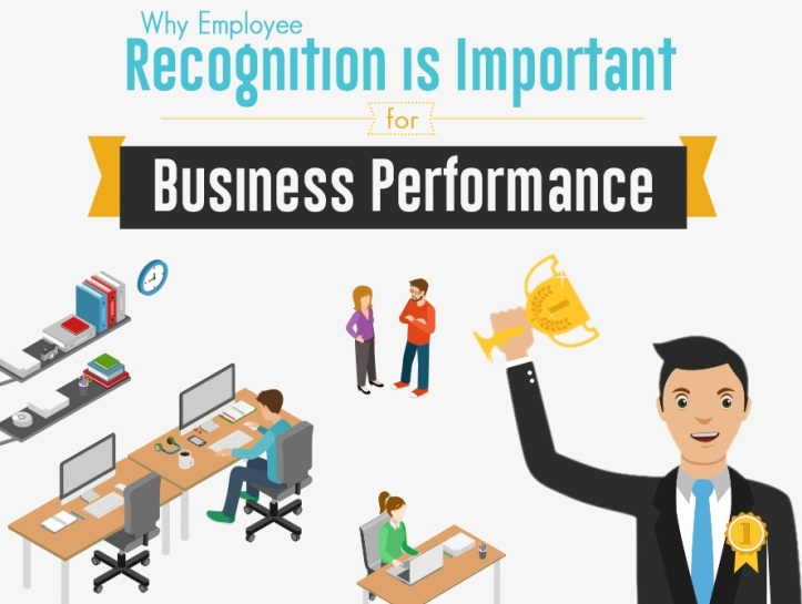Why Employee Recognition is Important for Business Performance [Infographic], Take It Personel-ly