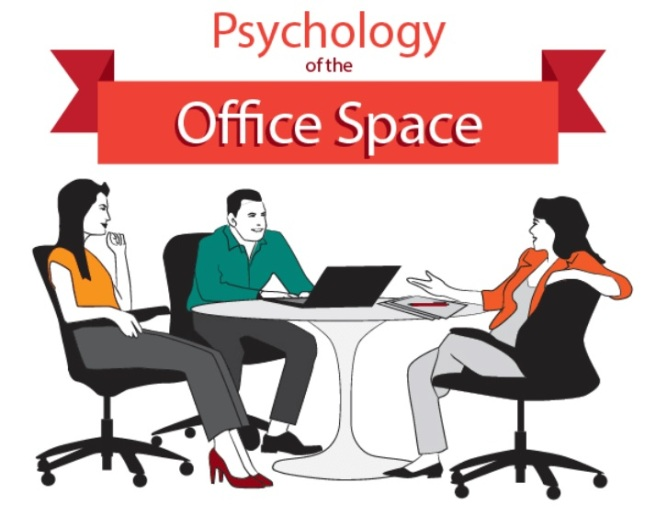 Psychology fo the Office Space #Infographic