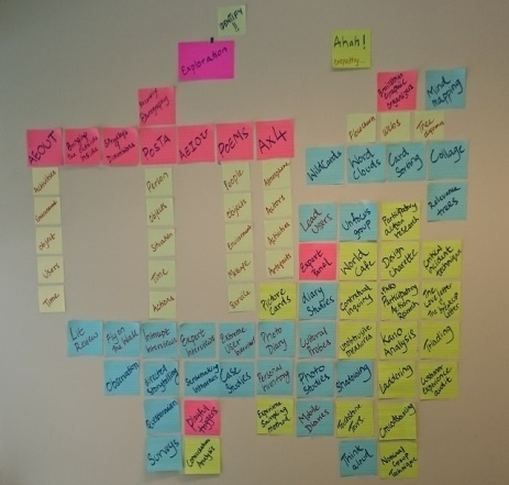 5 Tips For Improving Office Organization & Productivity With Post-it® Products and Infographic-33