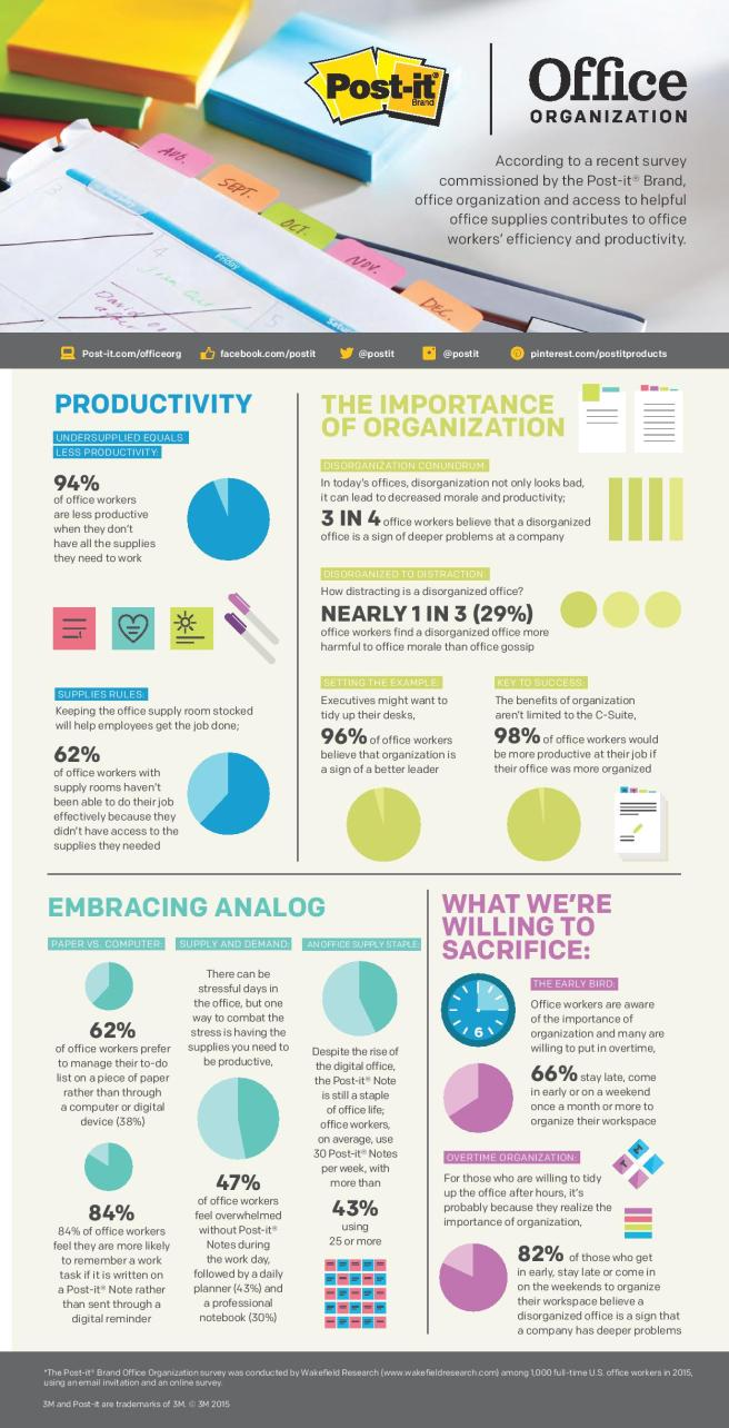 Post-it Brand Office Excellence Infographic