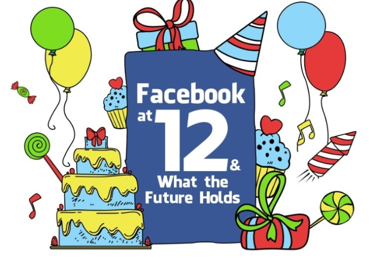 The Future of Facebook #Infographic