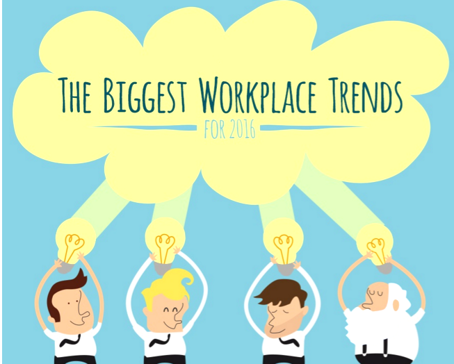 The Biggest Workplace Trends for 2016 #Infographic