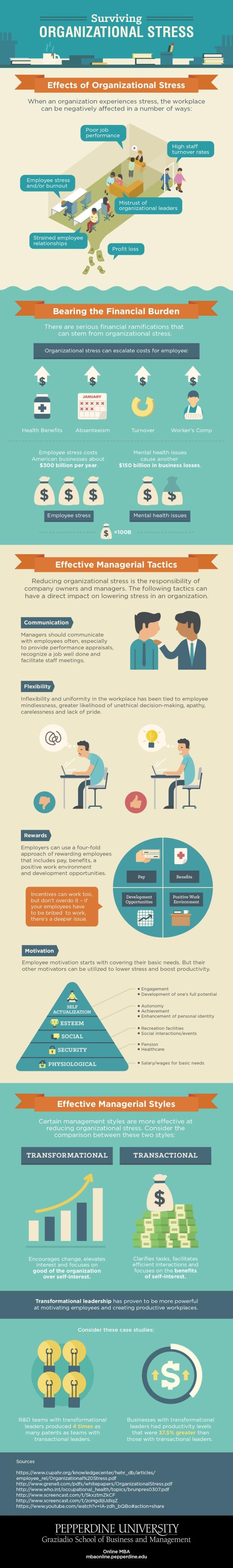 Surviving Organizational Stress [#Infographic]