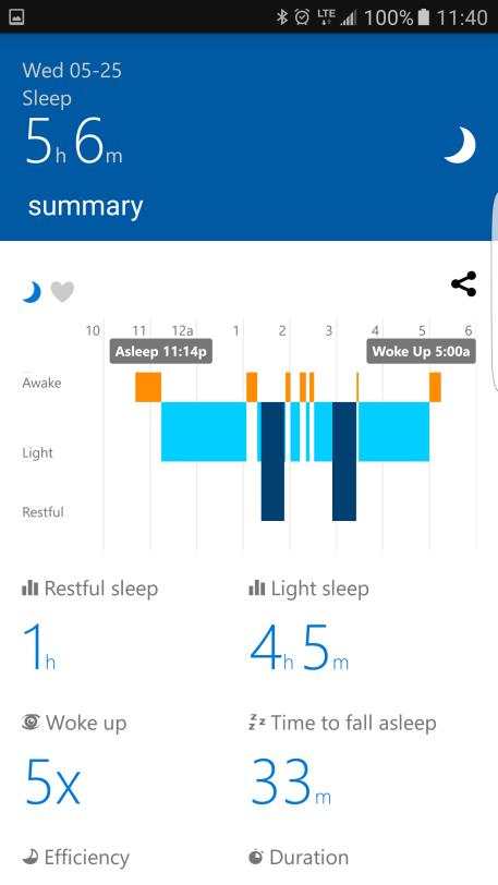 Microsoft Band 2: Sleep Tracking