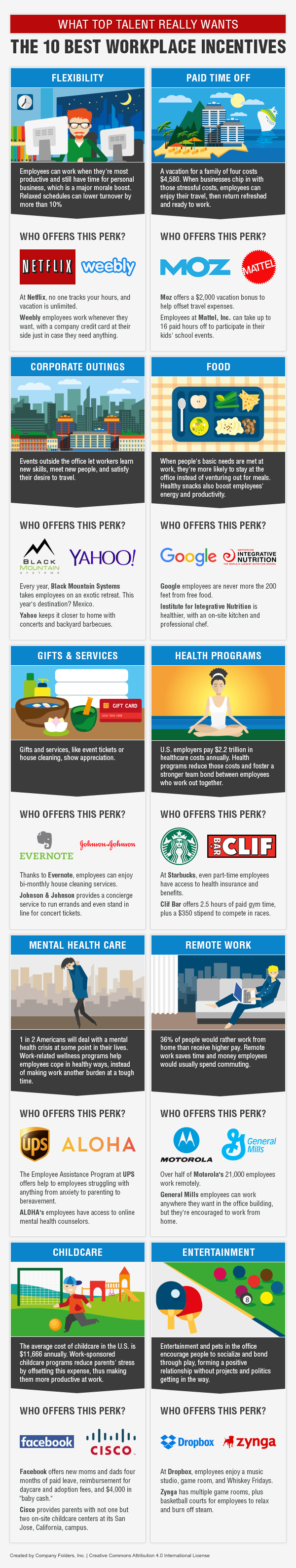 Workplace Perks: What to Look For and Why They Matter #Infographic