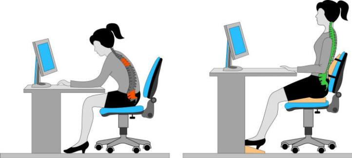How To Sit At A Computer - 5 Sitting Postures