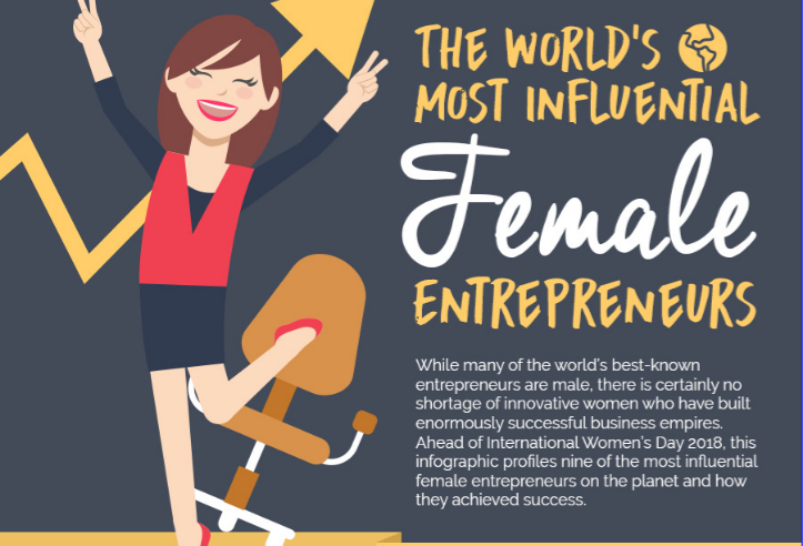 The World's Most Influential Female Entrepreneurs – #Infographic