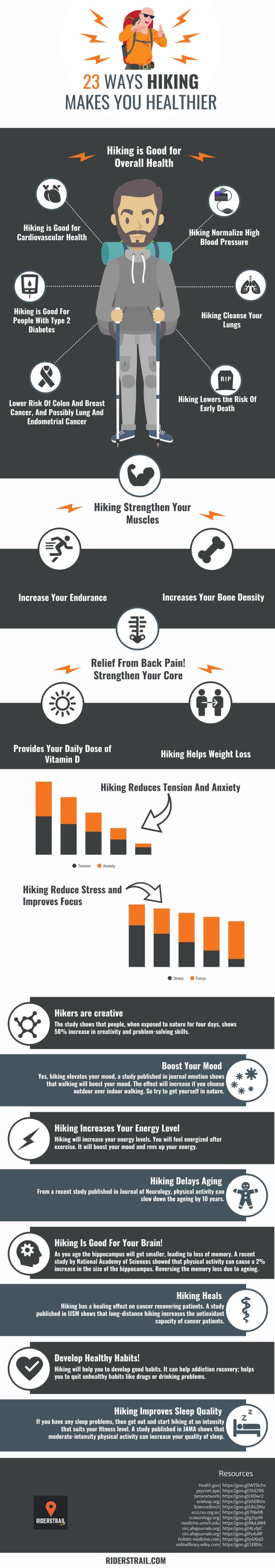 23 Ways Hiking Makes You Healthier