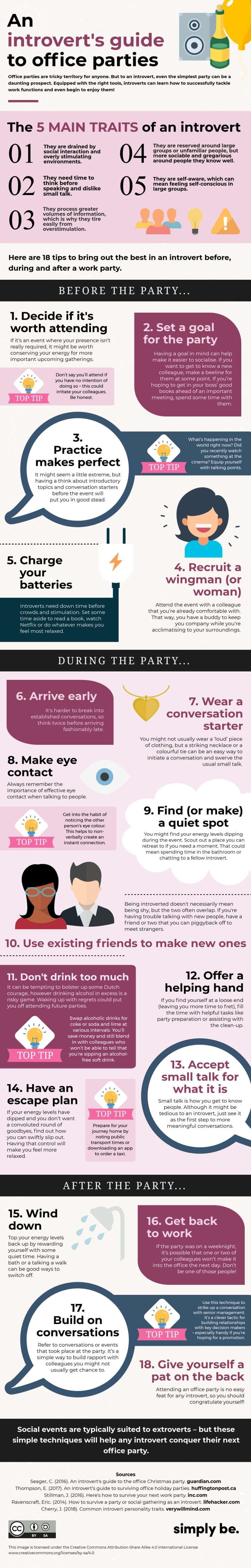 An Introvert's Guide to the Office Party #infographic